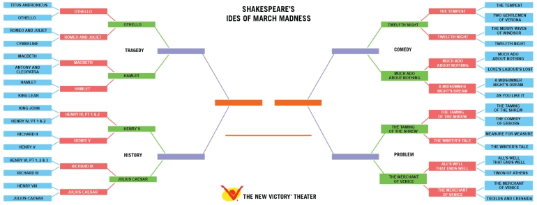 Shakespeare_MarchMadness_OneSheet-(3)