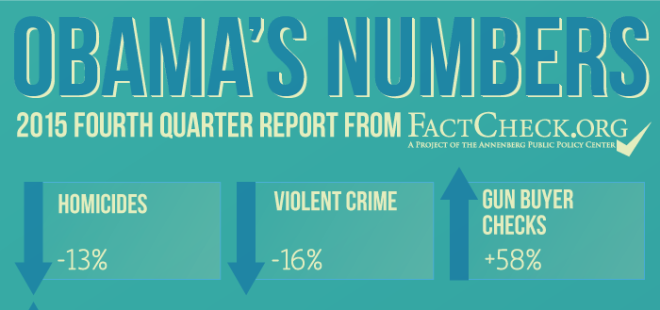 ObamasNumbers-2015-Q4